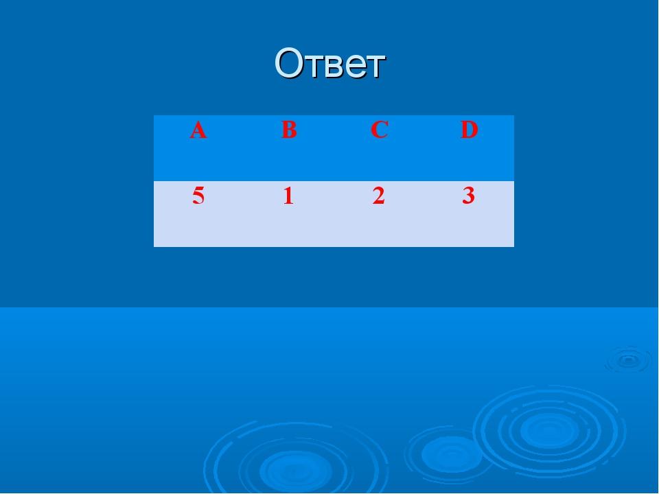 Ответ ABCD 5123