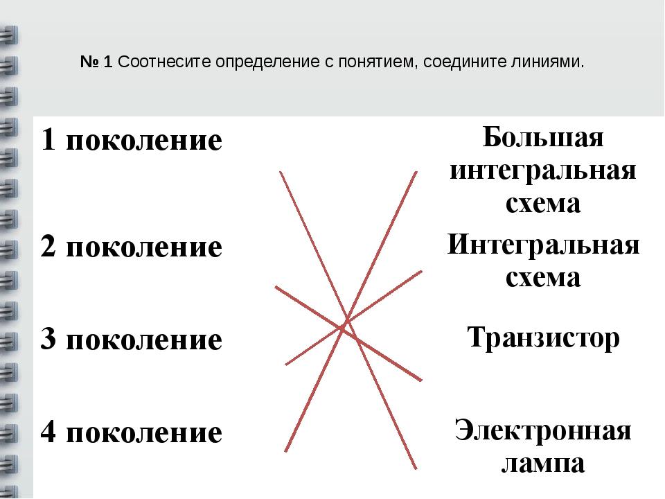 № 1 Соотнесите определение с понятием, соедините линиями. 1 поколение Больша...
