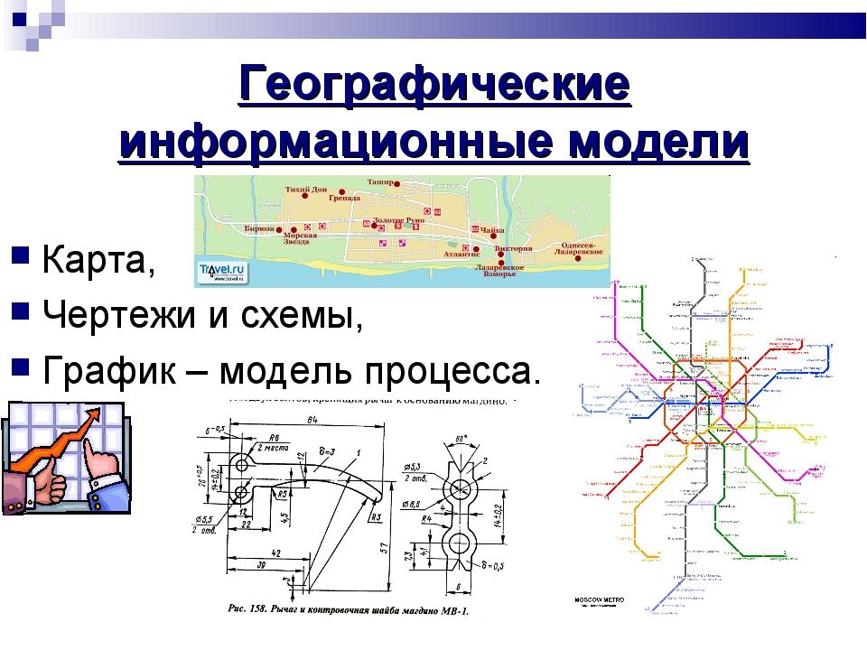 Географические информационные модели Карта, Чертежи и схемы, График – модель...