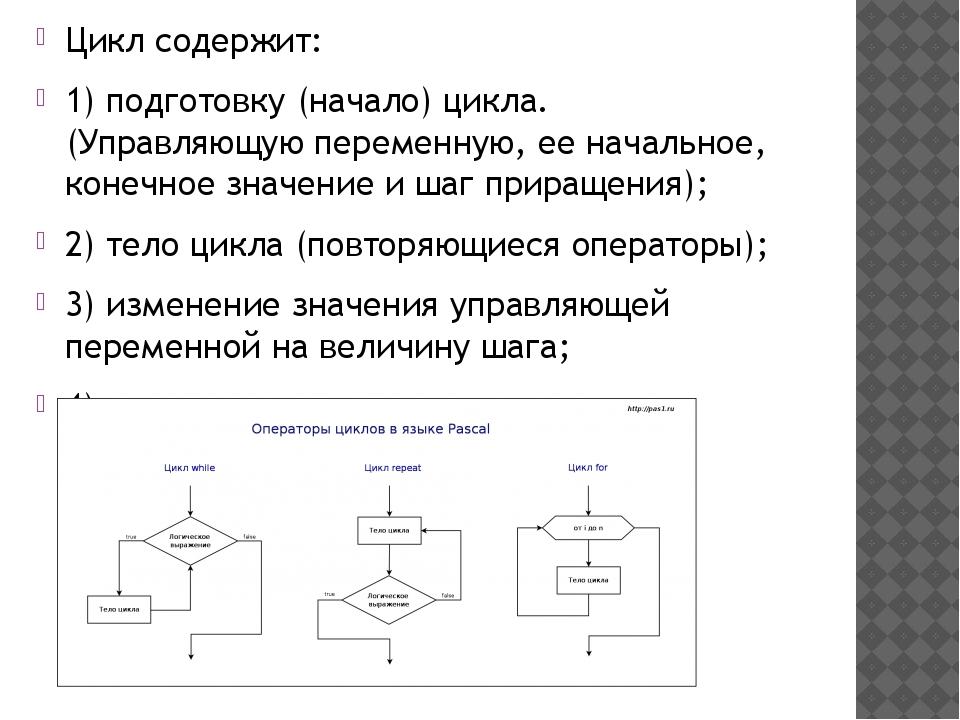 Цикл содержит: 1) подготовку (начало) цикла. (Управляющую переменную, ее нач...