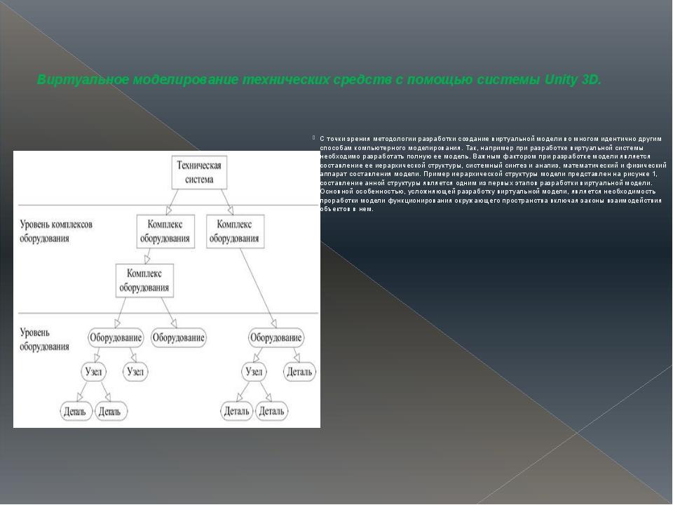 Виртуальное моделирование технических средств спомощью системы Unity 3D. Ст...