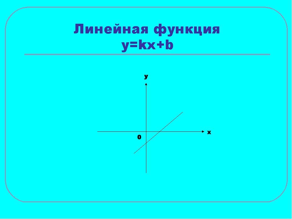 Линейная функция y=kx+b х у 0