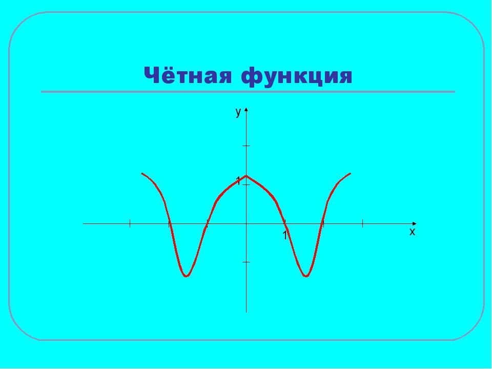 Чётная функция y x 1 1