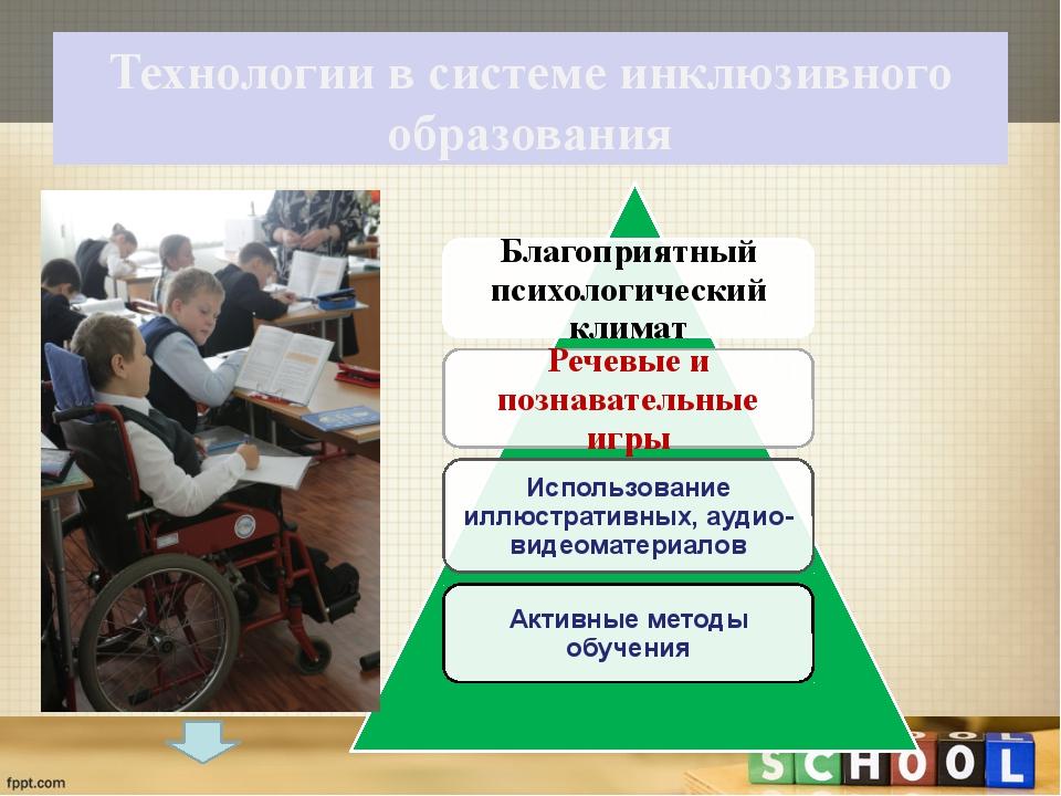 Технологии в системе инклюзивного образования