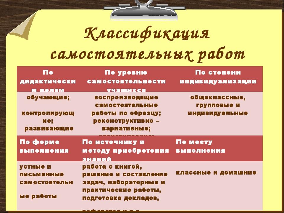 Классификация самостоятельных работ По дидактическим целямПо уровню самостоя...