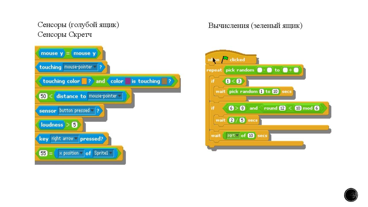 Сенсоры (голубой ящик) Сенсоры Скретч Вычисления (зеленый ящик)