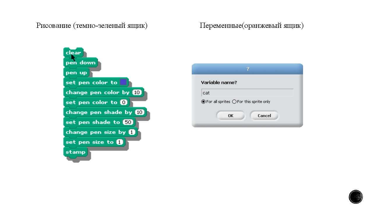 Рисование (темно-зеленый ящик) Переменные(оранжевый ящик)