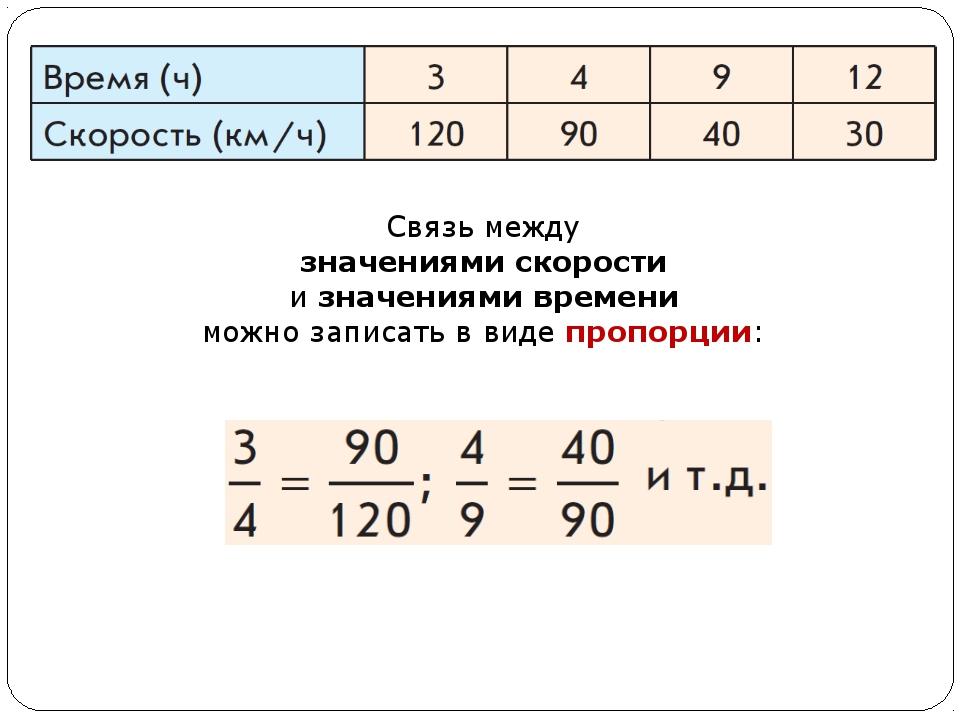 Связь между значениями скорости и значениями времени можно записать в виде пр...