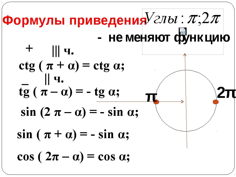 Формулы приведения - не меняют функцию sin (2 π – α) = - sin α; sin ( π + α)...