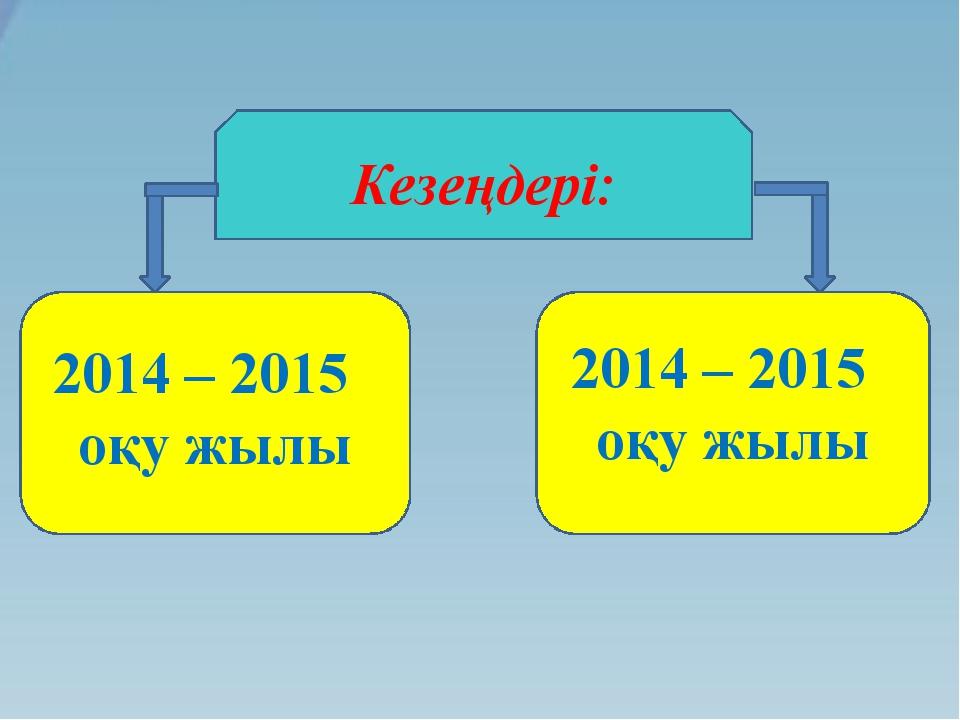 2014 – 2015 оқу жылы Кезеңдері: 2014 – 2015 оқу жылы