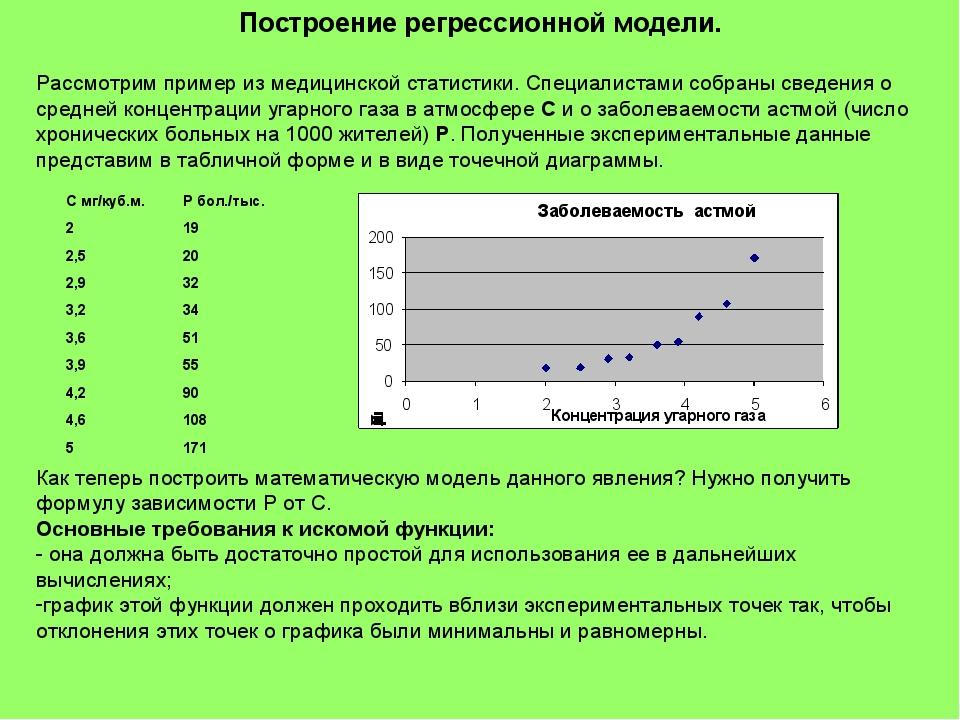 Построение регрессионной модели. Рассмотрим пример из медицинской статистики....
