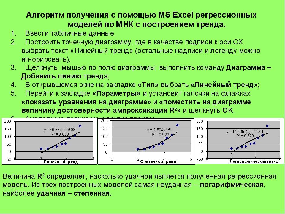 Алгоритм получения с помощью MS Excel регрессионных моделей по МНК с построен...