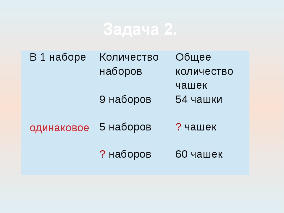 Задача 2. В1 наборе Количество наборов Общее количество чашек одинаковое 9 на...
