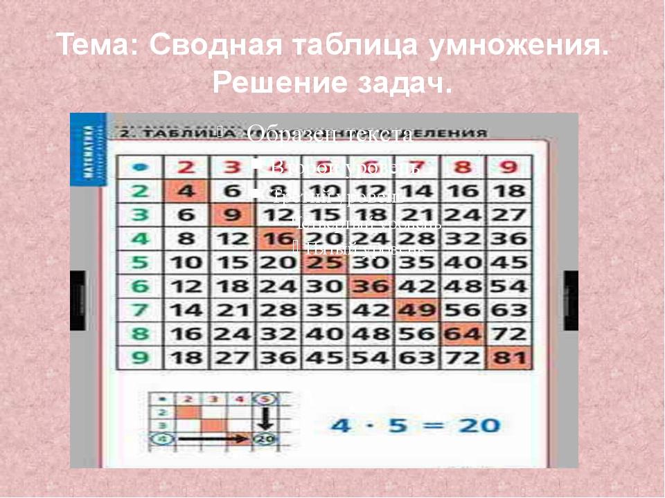 Тема: Сводная таблица умножения. Решение задач.
