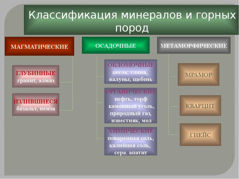 Классификация минералов и горных пород