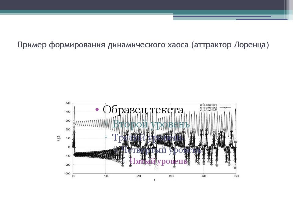 Пример формирования динамического хаоса (аттрактор Лоренца)