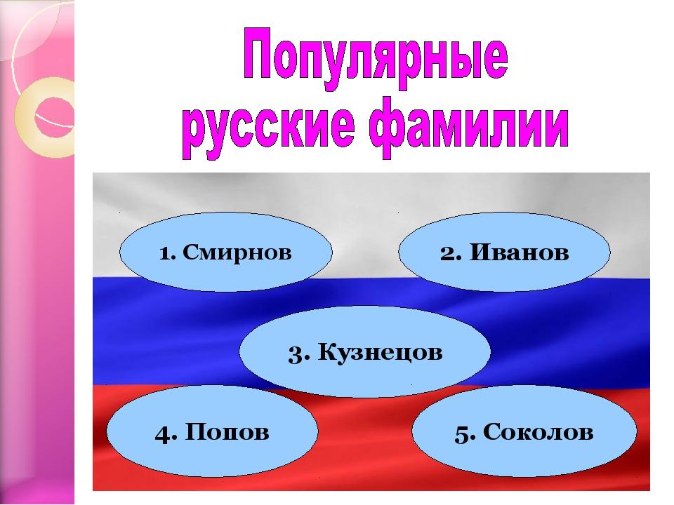 1. Смирнов 2. Иванов 3. Кузнецов 4. Попов 5. Соколов