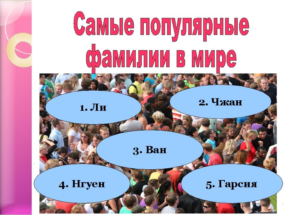 1. Ли 2. Чжан 3. Ван 4. Нгуен 5. Гарсия