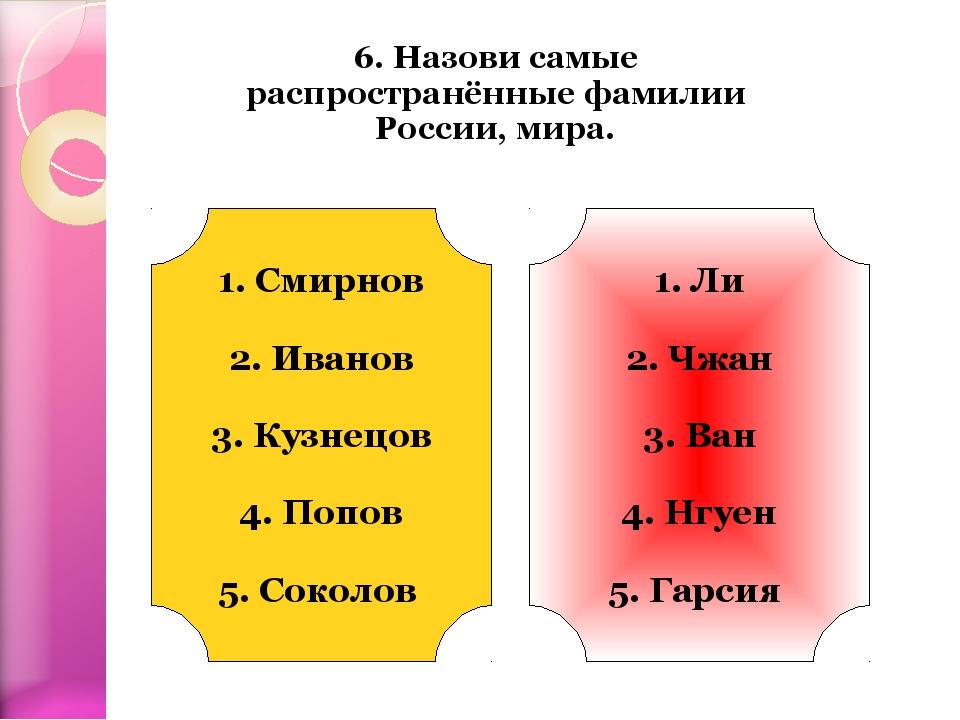 6. Назови самые распространённые фамилии России, мира. 1. Смирнов 2. Иванов 3...