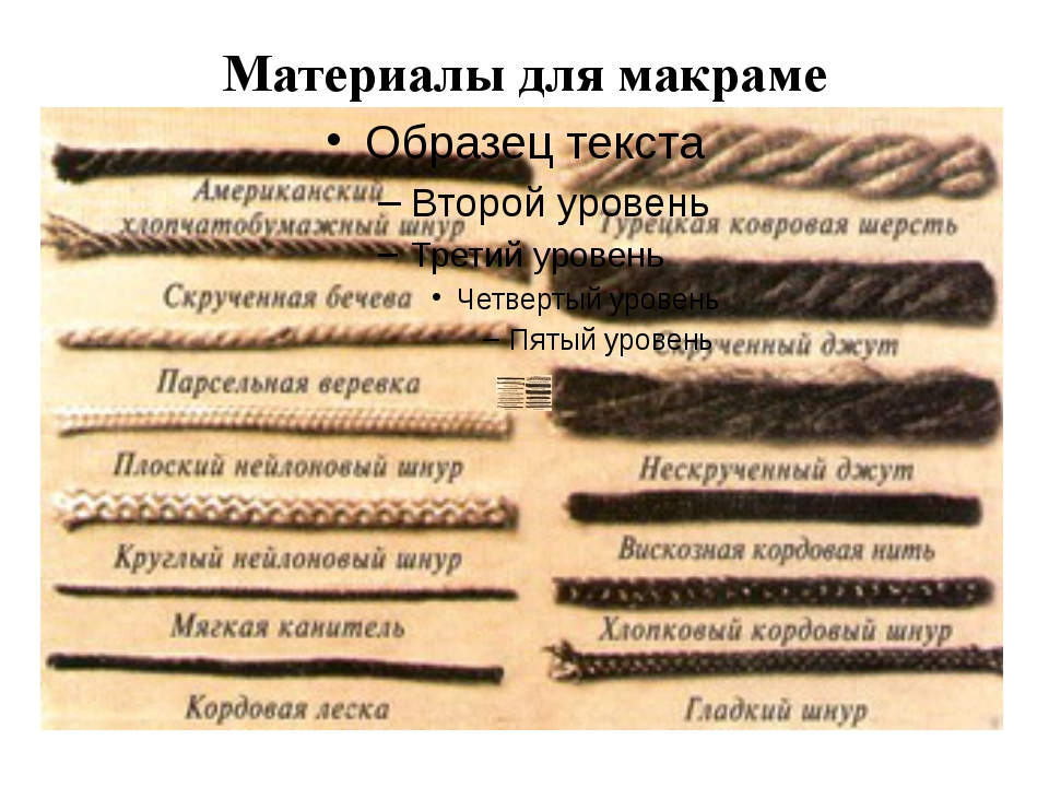 Материалы для макраме