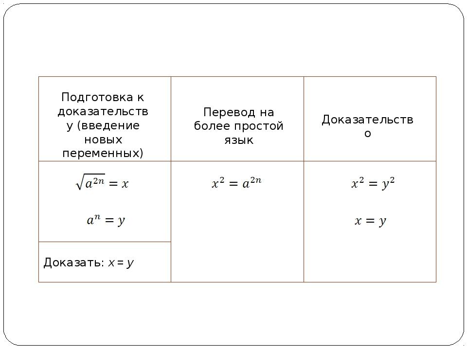 Подготовка к доказательству (введение новых переменных) Доказать: x = y Пере...