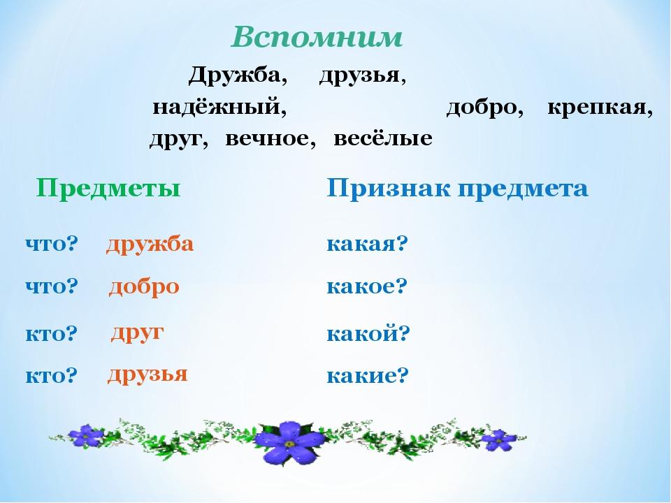 Дружба, друзья, надёжный, добро, крепкая, друг, вечное, весёлые Предметы что?...
