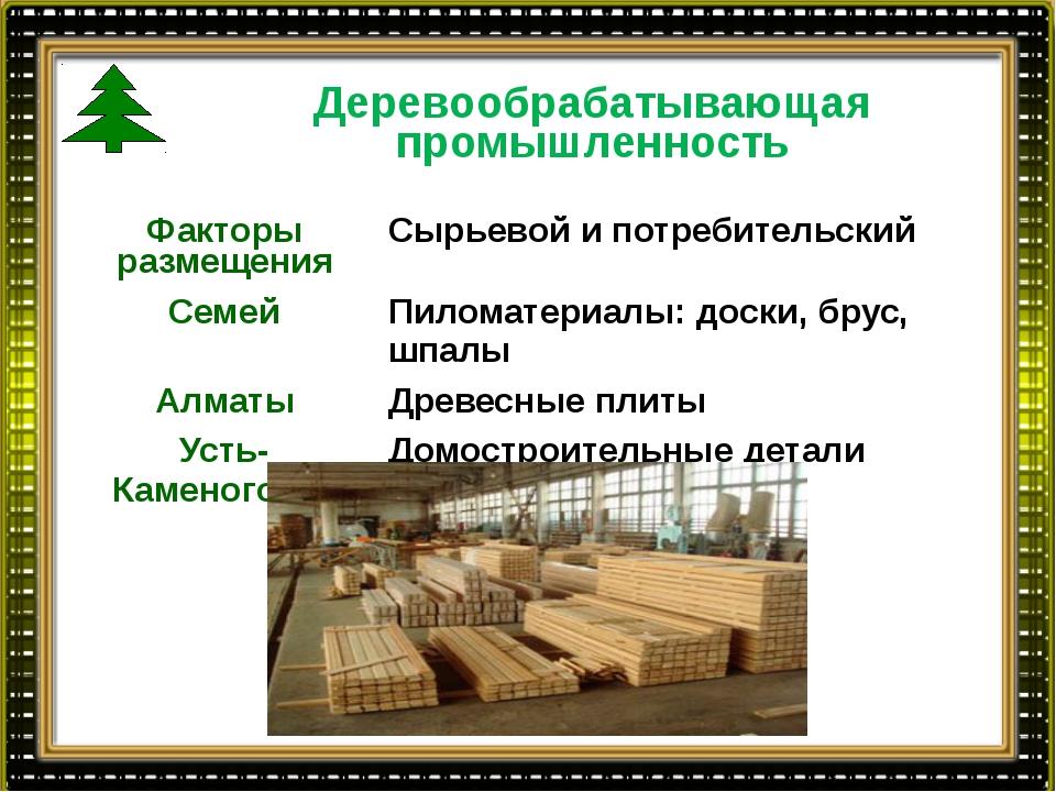 Деревообрабатывающая промышленность Факторы размещения Сырьевой и потребитель...