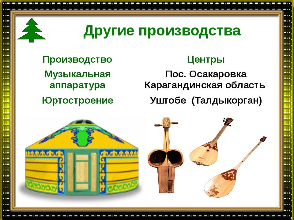 Другие производства Производство Центры Музыкальная аппаратура Пос.Осакаровка...