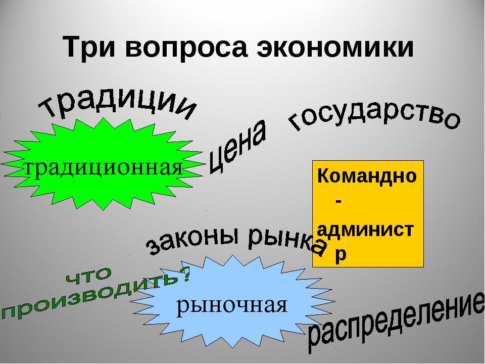 Три вопроса экономики Командно- администр традиционная рыночная