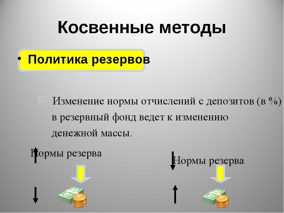 Косвенные методы Политика резервов Изменение нормы отчислений с депозитов (в...