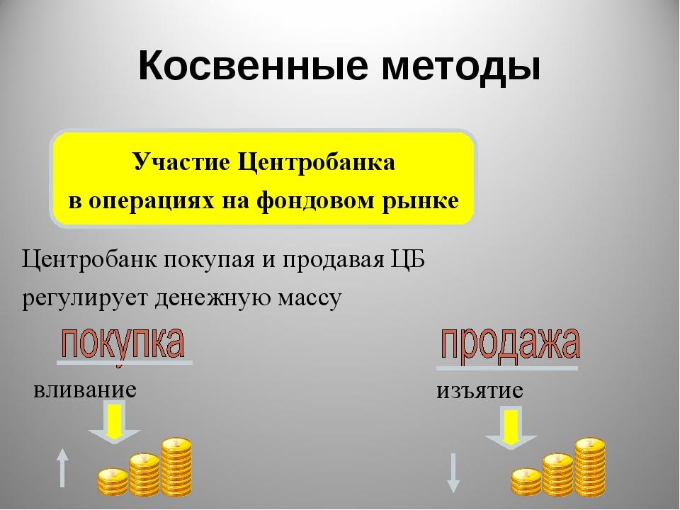 Косвенные методы Участие Центробанка в операциях на фондовом рынке Центробанк...