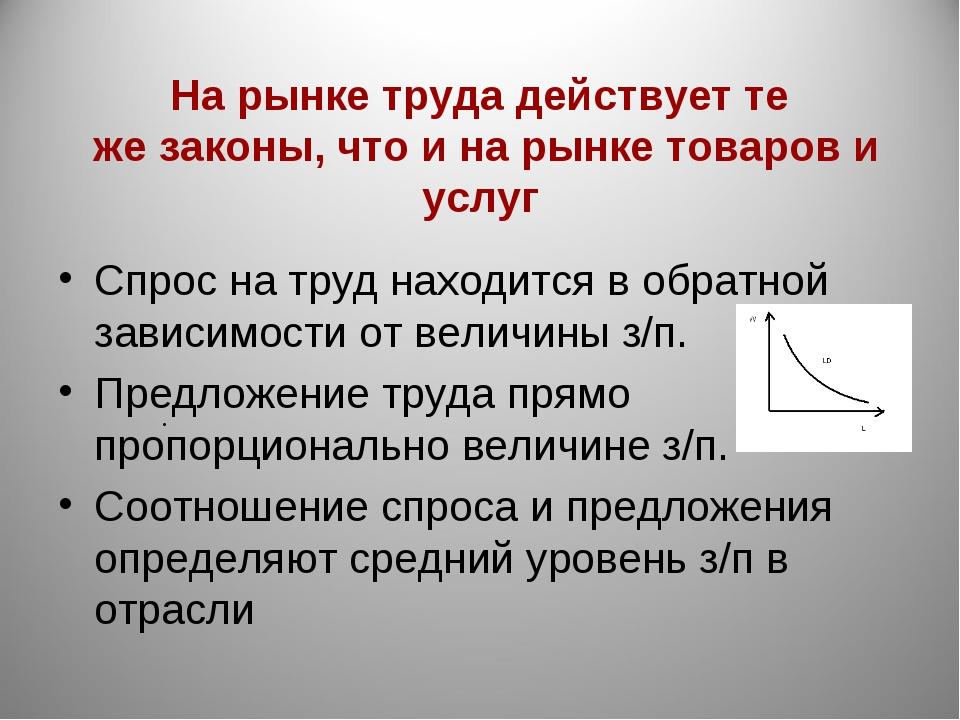 На рынке труда действует те же законы, что и на рынке товаров и услуг Спрос н...