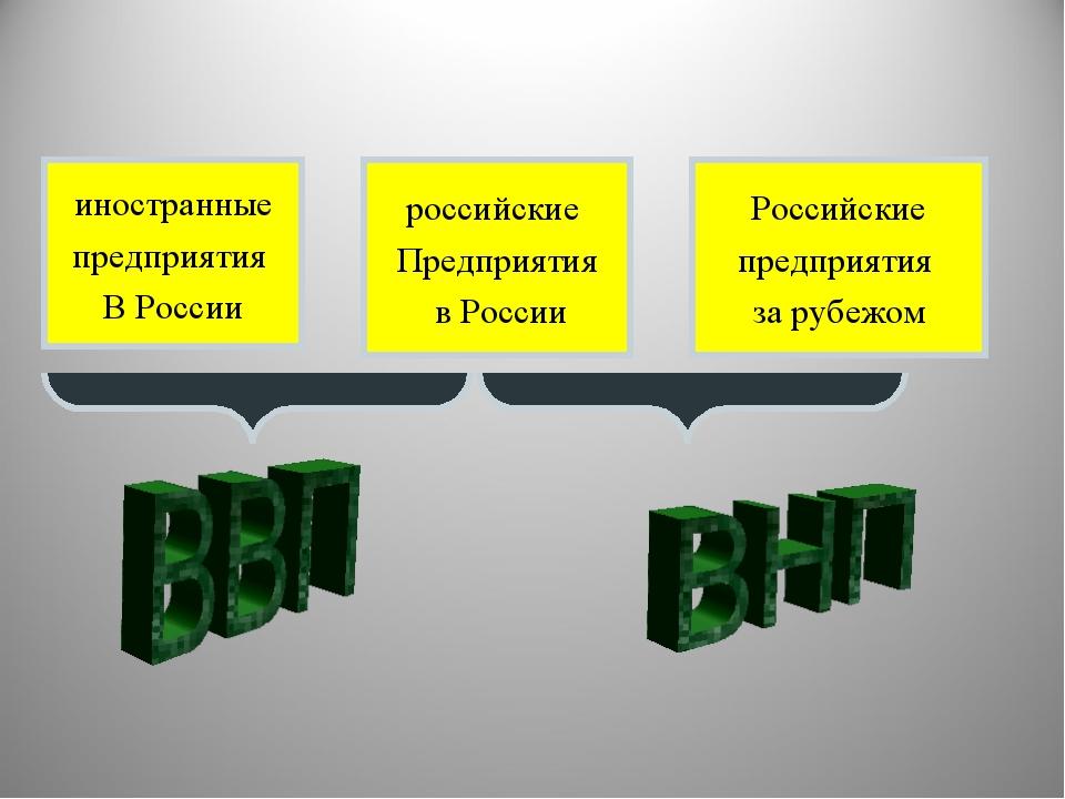 иностранные предприятия В России российские Предприятия в России Российские п...