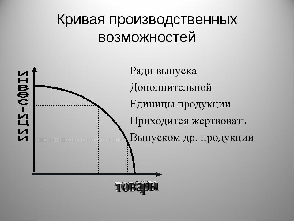 Кривая производственных возможностей Ради выпуска Дополнительной Единицы прод...
