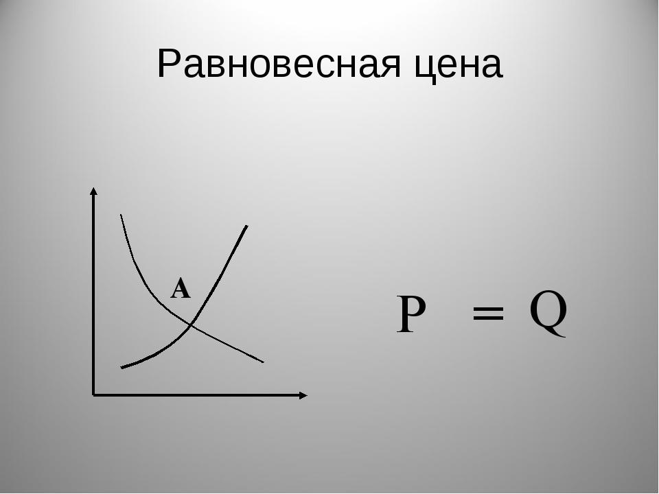 Равновесная цена А P Q =