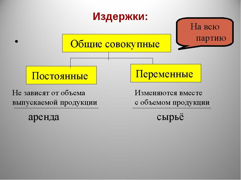 Издержки: Общие совокупные Переменные Постоянные Не зависят от объема выпуска...