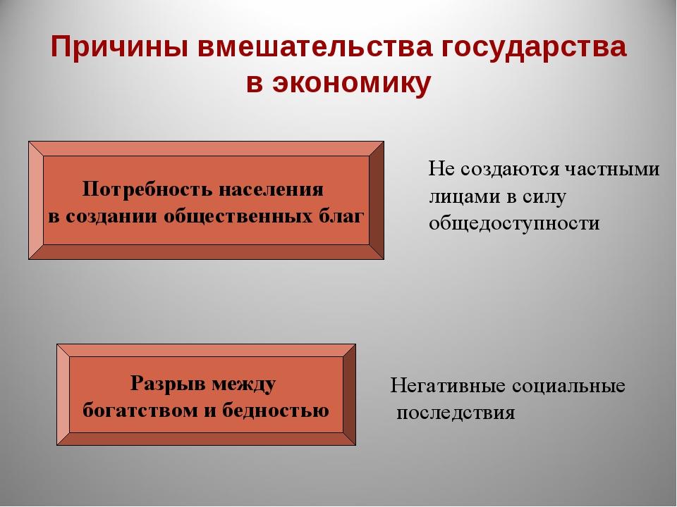 Причины вмешательства государства в экономику Потребность населения в создани...