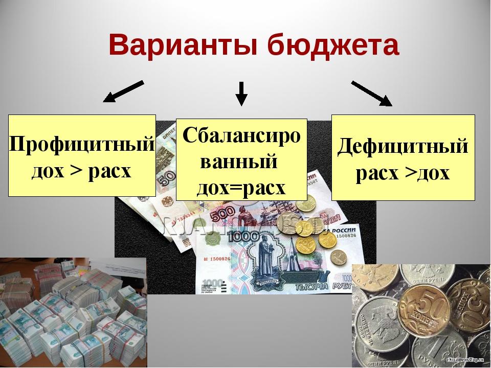 Варианты бюджета Профицитный дох > расх Сбалансиро ванный дох=расх Дефицитный...