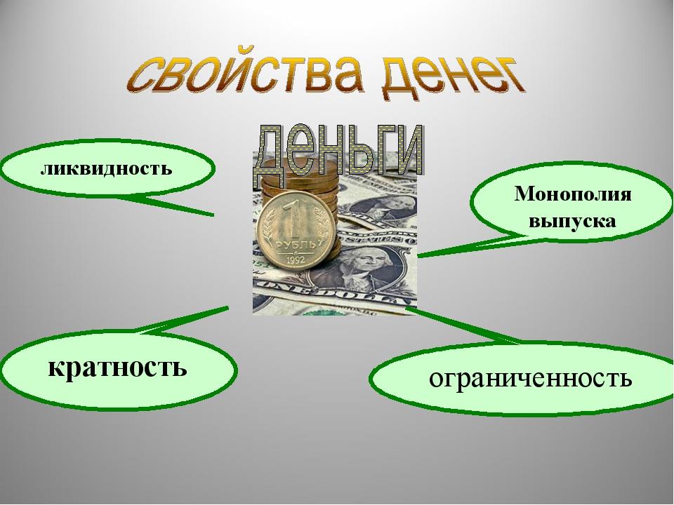 ликвидность ограниченность кратность Монополия выпуска