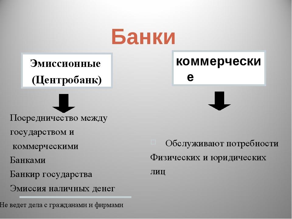 Банки коммерческие Эмиссионные (Центробанк) Посредничество между государством...
