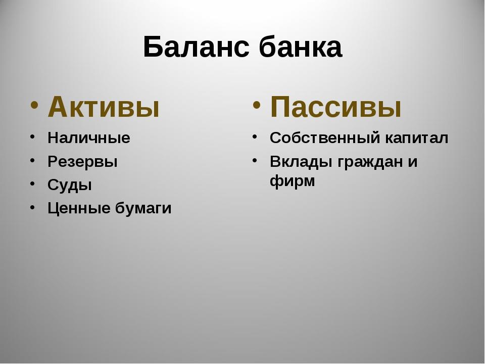 Баланс банка Активы Наличные Резервы Суды Ценные бумаги Пассивы Собственный к...
