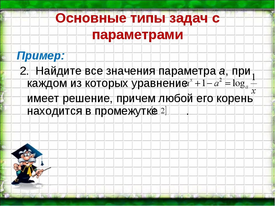 Основные типы задач с параметрами Пример: 2. Найдите все значения параметра а...