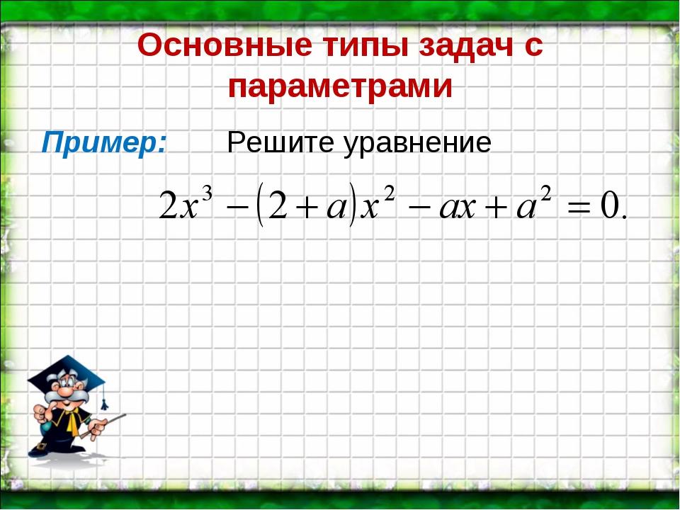 Основные типы задач с параметрами Пример: Решите уравнение
