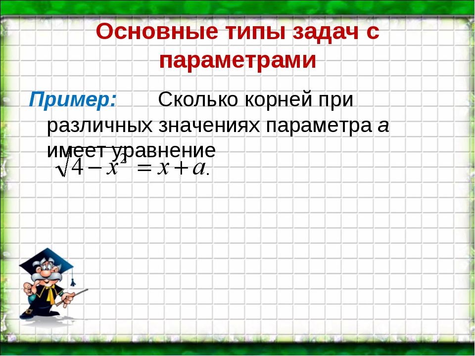 Основные типы задач с параметрами Пример: Сколько корней при различных значен...