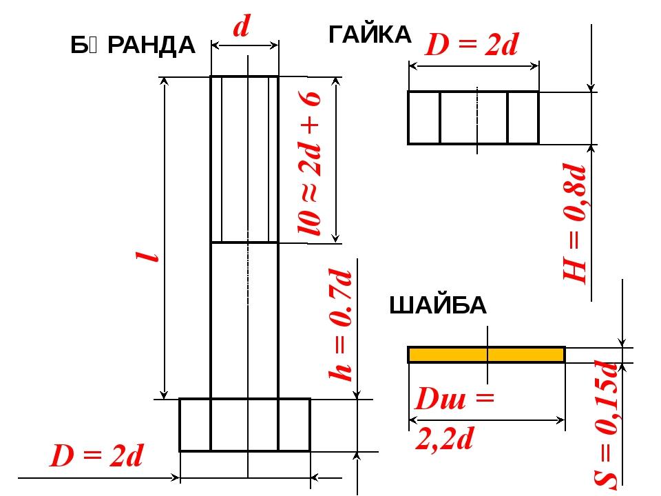d h = 0.7d D = 2d H = 0,8d S = 0,15d Dш = 2,2d БҰРАНДА ГАЙКА ШАЙБА D = 2d l...