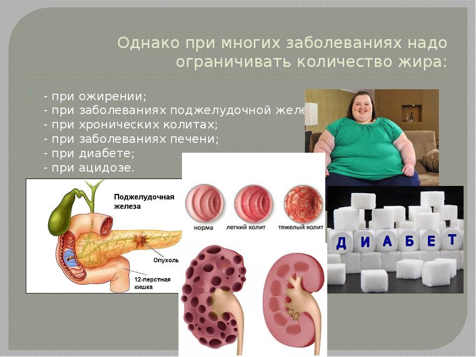Однако при многих заболеваниях надо ограничивать количество жира: - при ожире...
