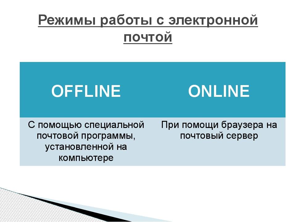 Популярные бесплатные почтовые серверы Mail.ru(http://www.mail.ru) Gmail(http...