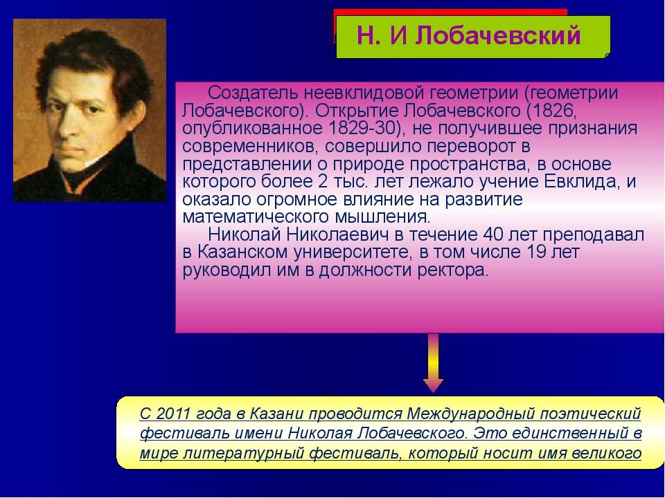 Создатель неевклидовой геометрии (геометрии Лобачевского). Открытие Лобачевс...