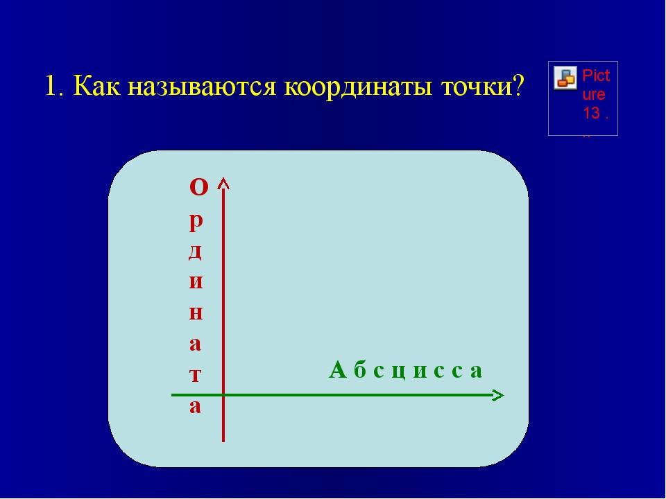 1. Как называются координаты точки? А б с ц и с с а Ордината