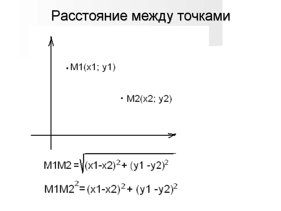 Расстояние между точками